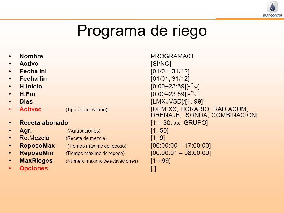 Programa de riego Nombre PROGRAMA01 Activo [SI/NO]
